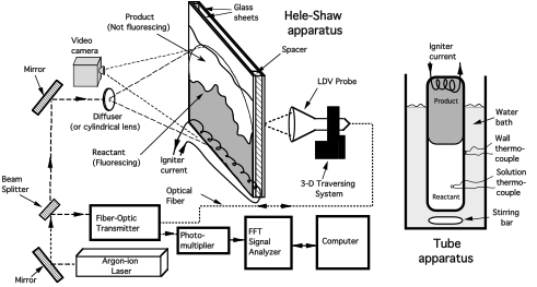 Description: :::System:Desktop Folder:HeleShaw.polymer.figure